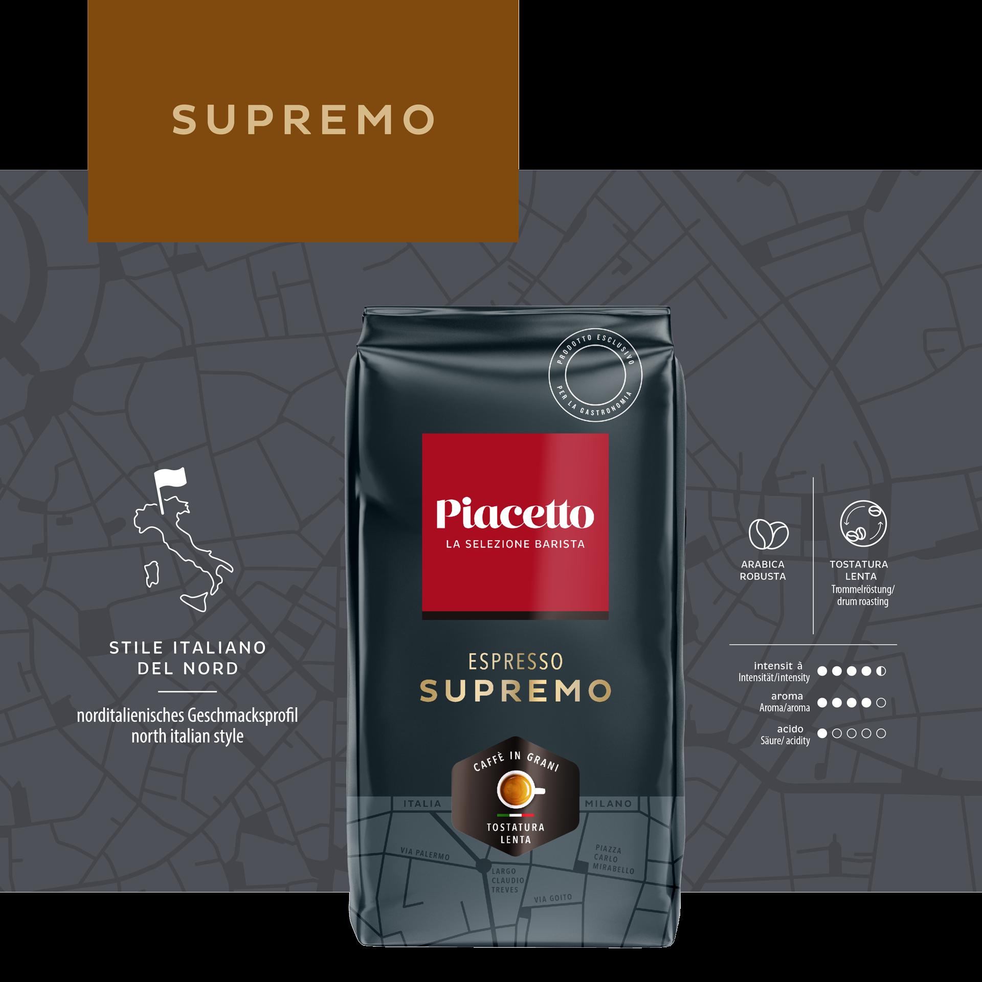 Übersicht der Produktlinie Piacetto Supremo
